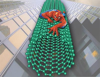 Asdn Chemistry Carbon Nanotubes